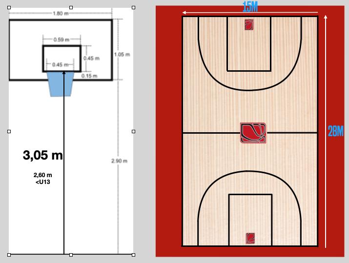 reglement basket : Dimension terrain