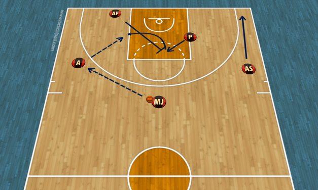 Les postes au basket : SUJET D'actualité ou dépassé ?